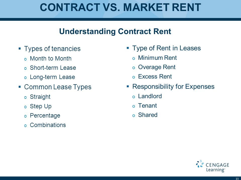 CONTRACT VS. MARKET RENT