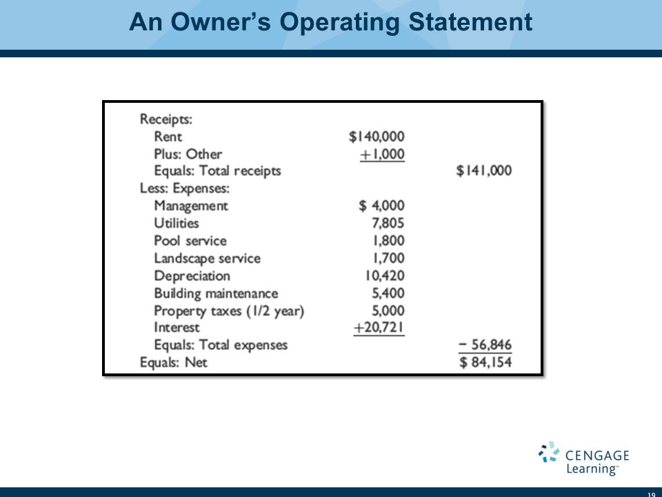 An Owner's Operating Statement