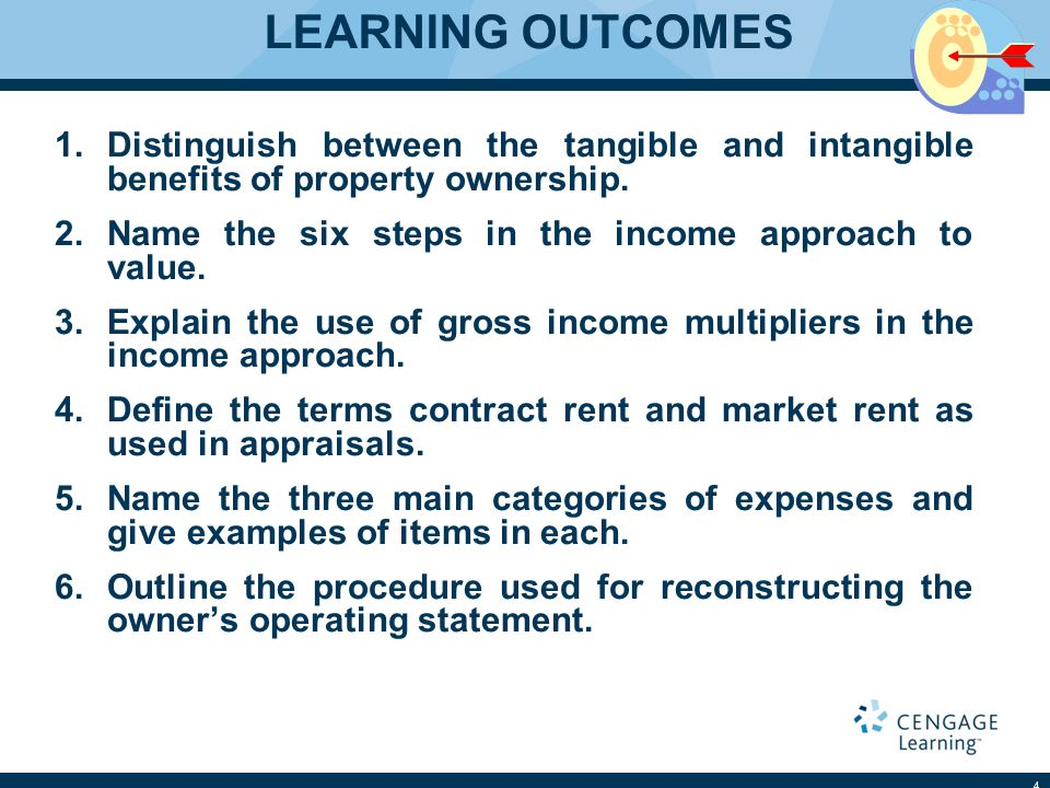 LEARNING OUTCOMES Distinguish between the tangible and intangible benefits of property ownership.