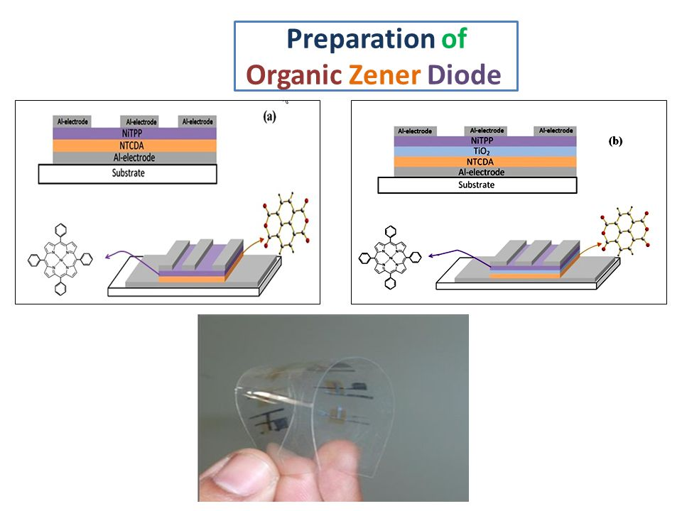 Preparation of Organic Zener Diode