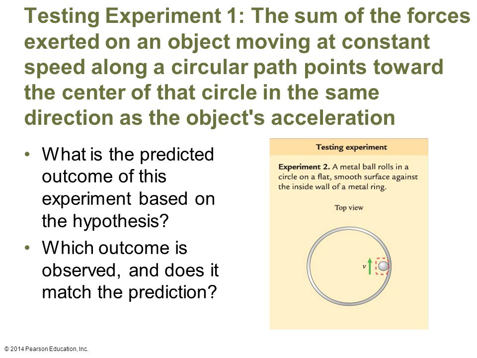 Testing Experiment 1: The sum of the forces exerted on an object moving at constant speed along a circular path points toward the center of that circle in the same direction as the object s acceleration