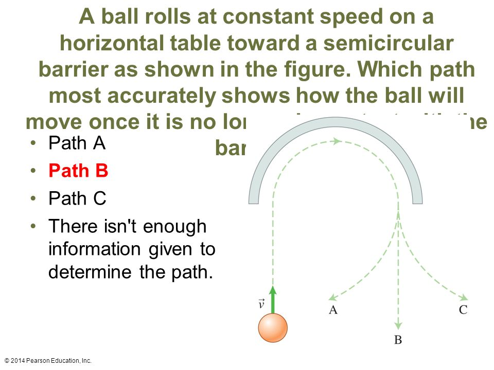 A ball rolls at constant speed on a horizontal table toward a semicircular barrier as shown in the figure. Which path most accurately shows how the ball will move once it is no longer in contact with the barrier