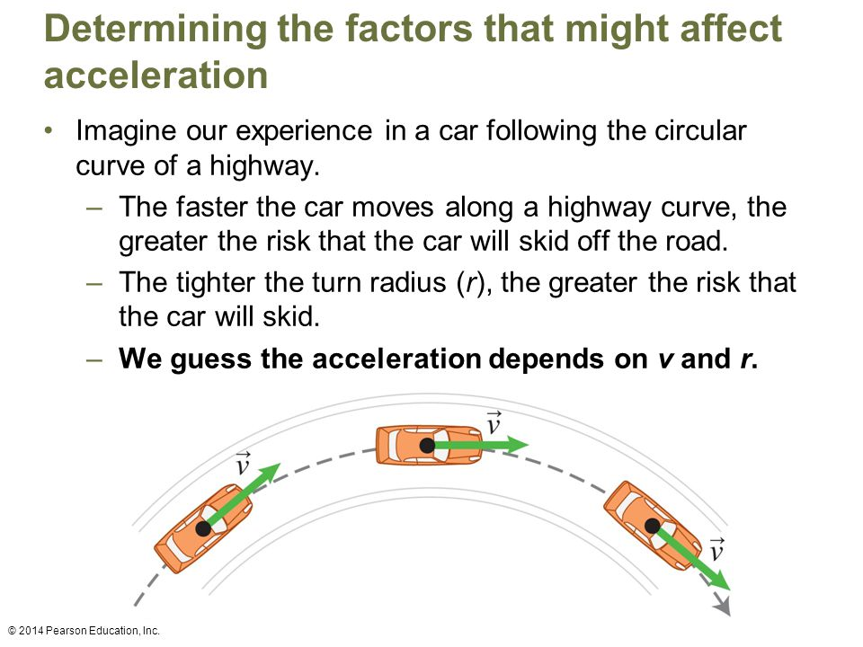 Determining the factors that might affect acceleration