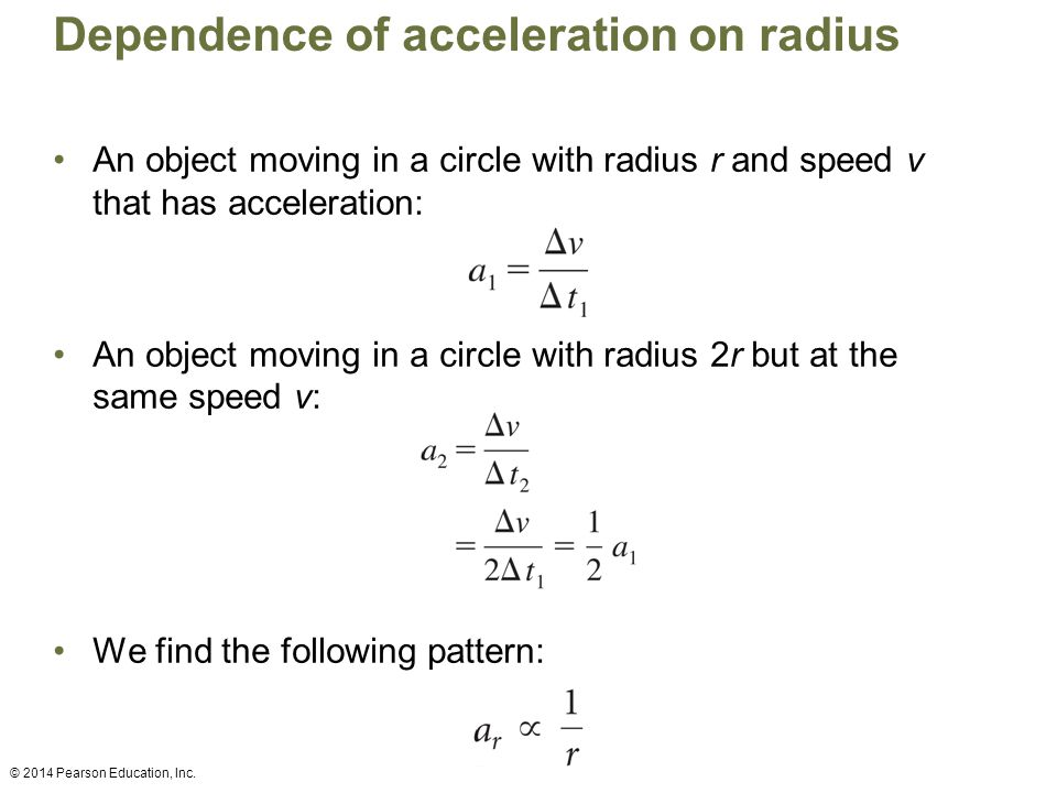 Dependence of acceleration on radius