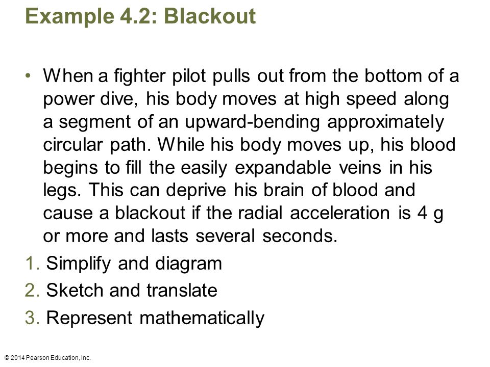 Example 4.2: Blackout