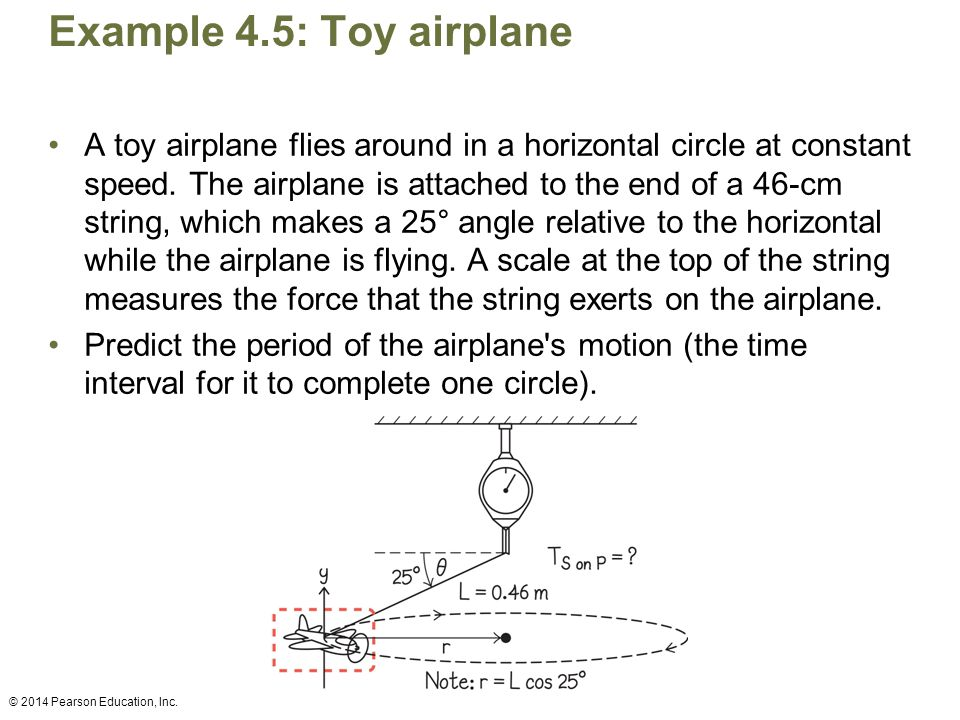 Example 4.5: Toy airplane