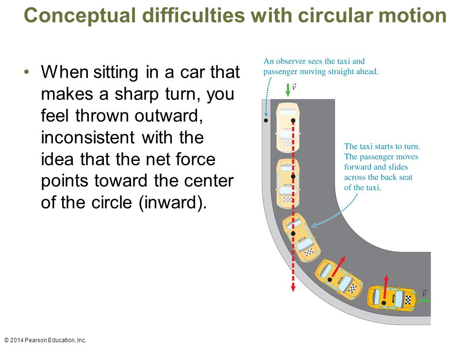 Conceptual difficulties with circular motion