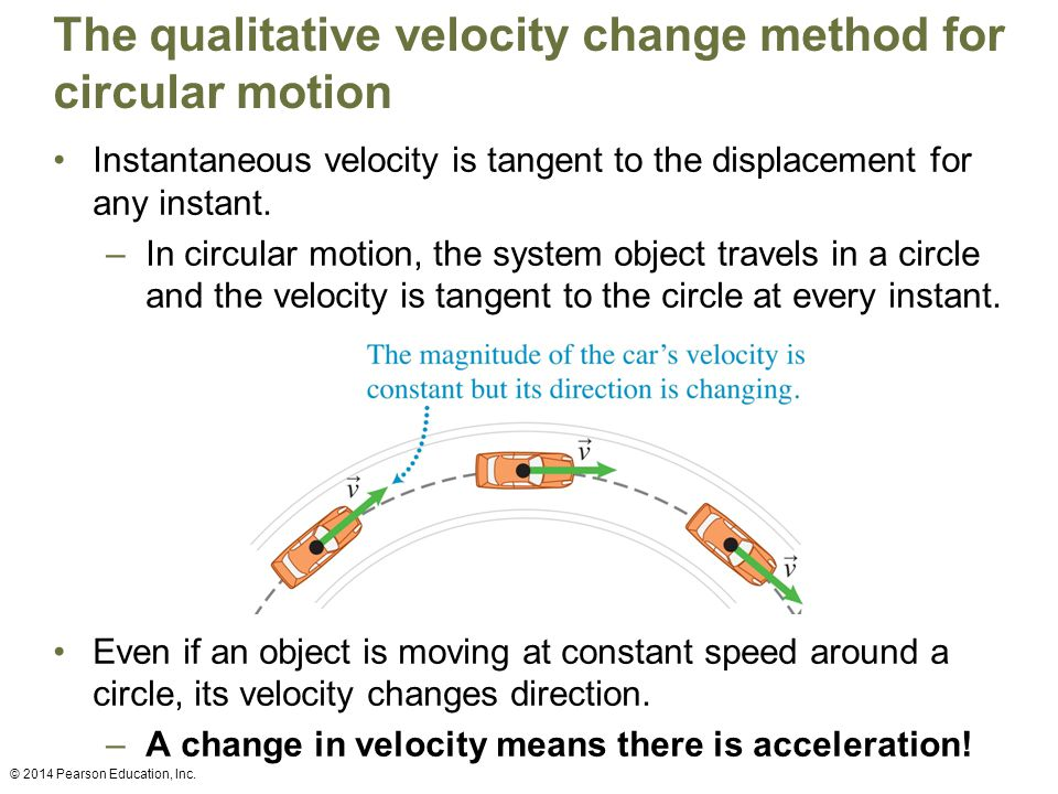 The qualitative velocity change method for circular motion