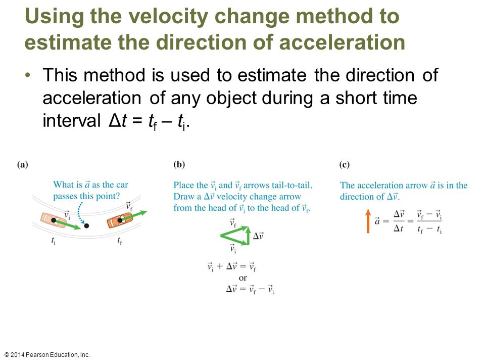 Using the velocity change method to estimate the direction of acceleration