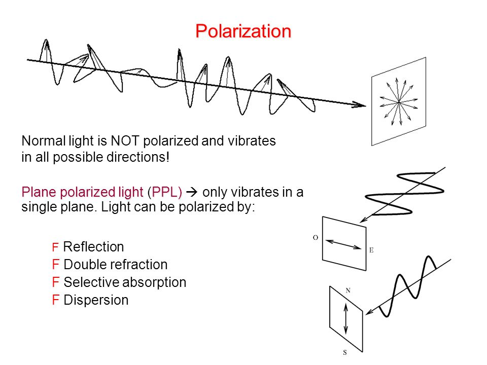 Polarization Normal light is NOT polarized and vibrates
