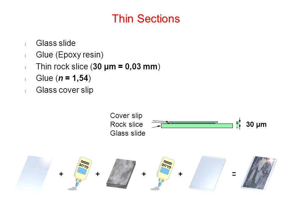 Thin Sections + + + + = Glass slide Glue (Epoxy resin)