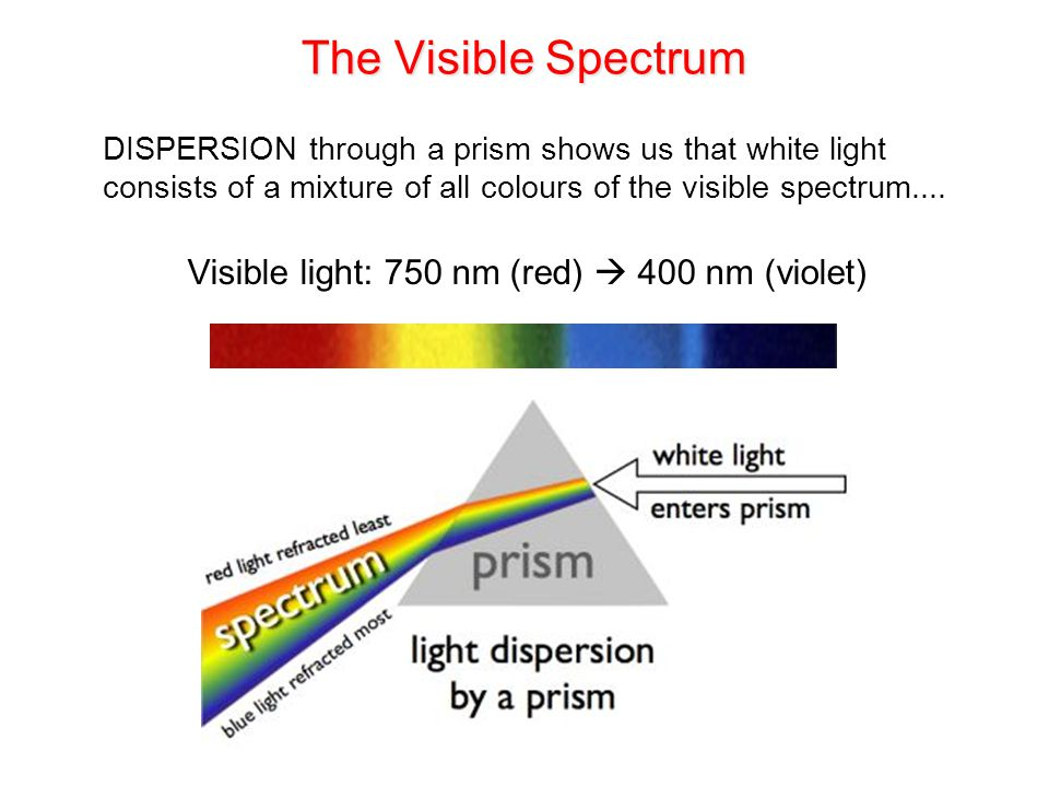Visible light: 750 nm (red)  400 nm (violet)
