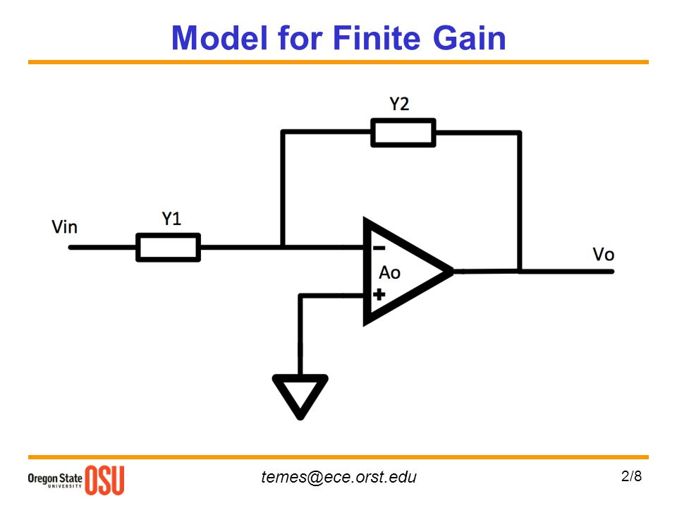 Model for Finite Gain 2/8