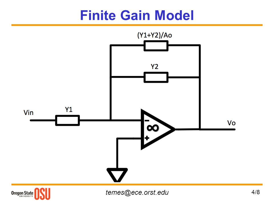 Finite Gain Model ∞ 4/8
