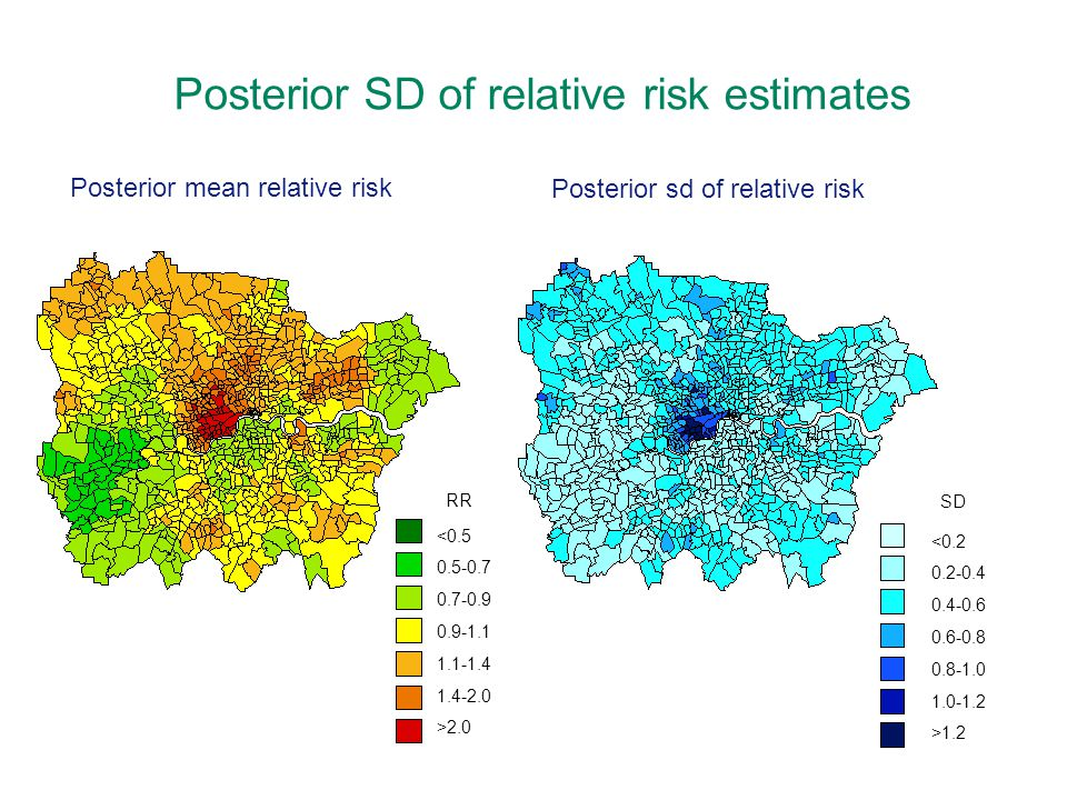 Posterior SD of relative risk estimates