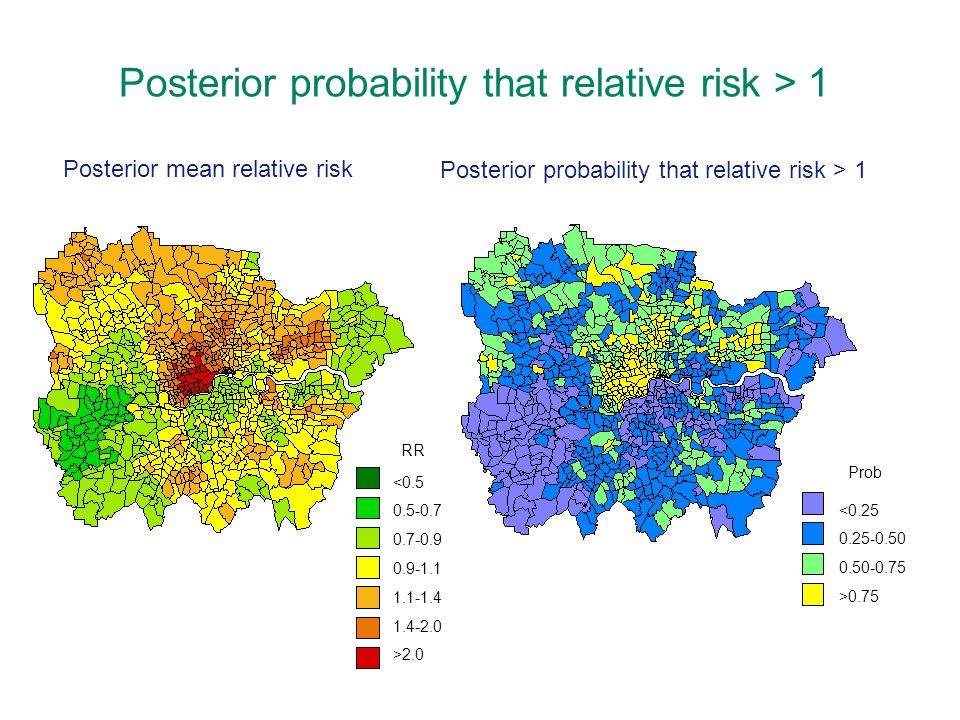 Posterior probability that relative risk > 1