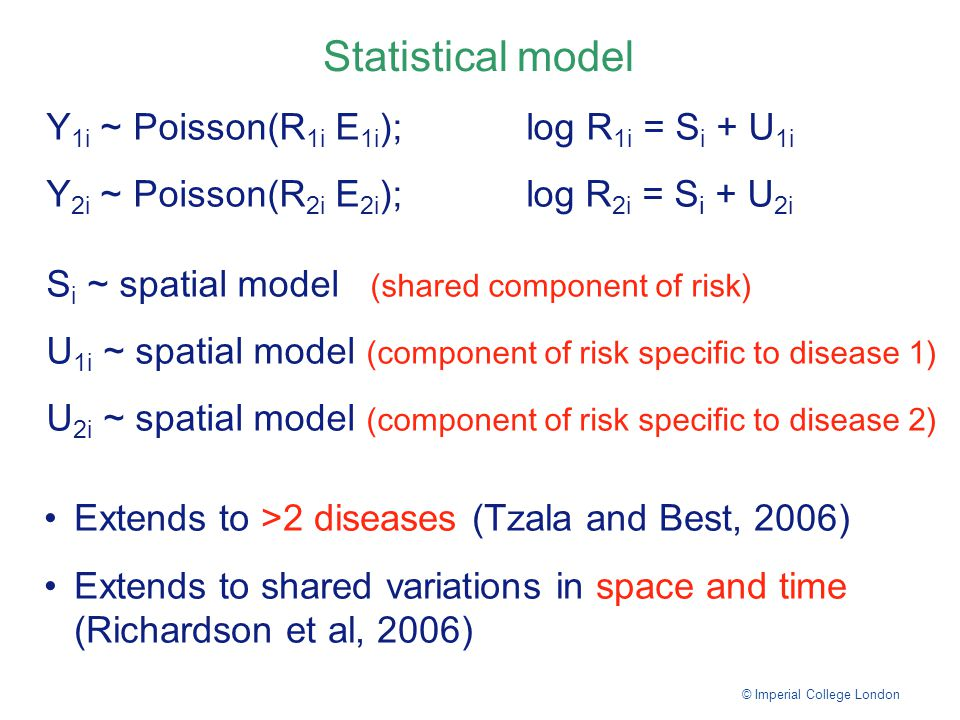 Statistical model Y1i ~ Poisson(R1i E1i); log R1i = Si + U1i