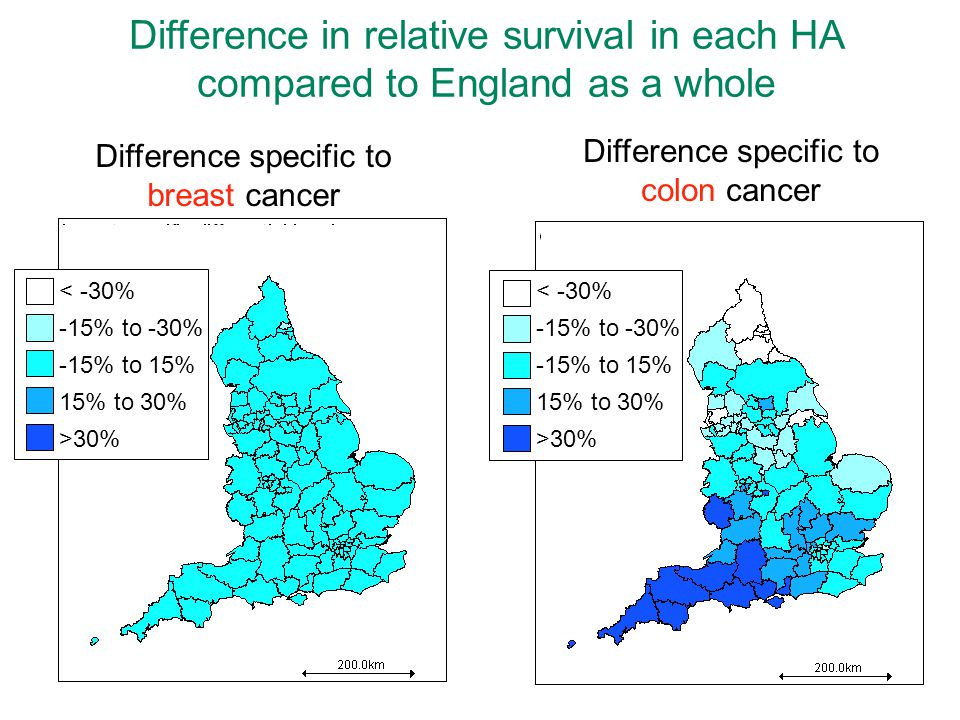 Difference in relative survival in each HA compared to England as a whole