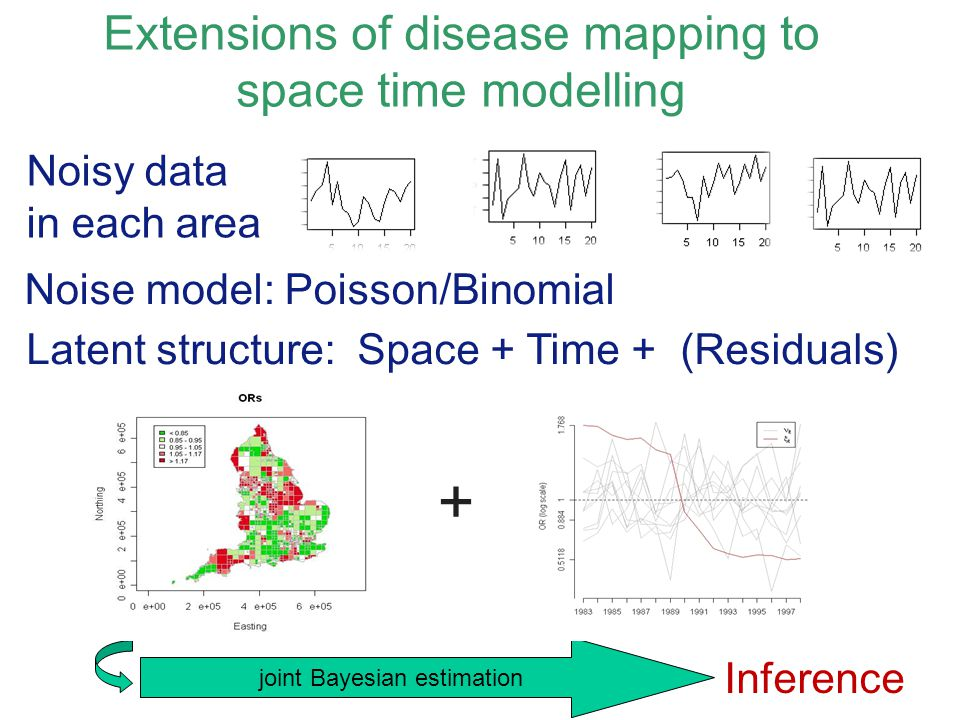Extensions of disease mapping to space time modelling
