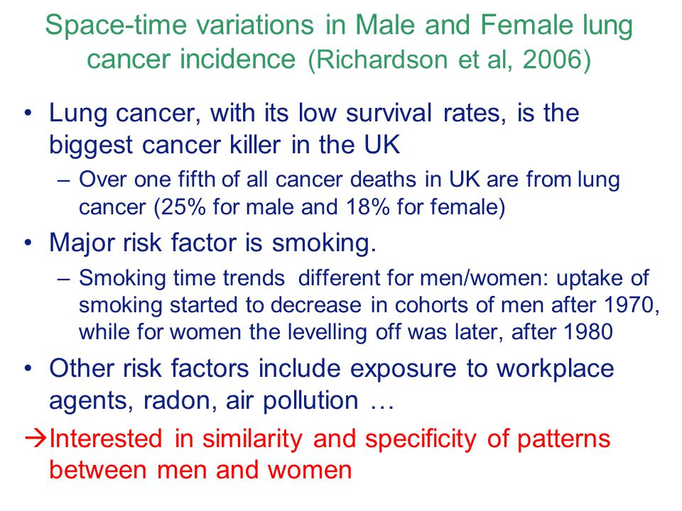 Space-time variations in Male and Female lung cancer incidence (Richardson et al, 2006)