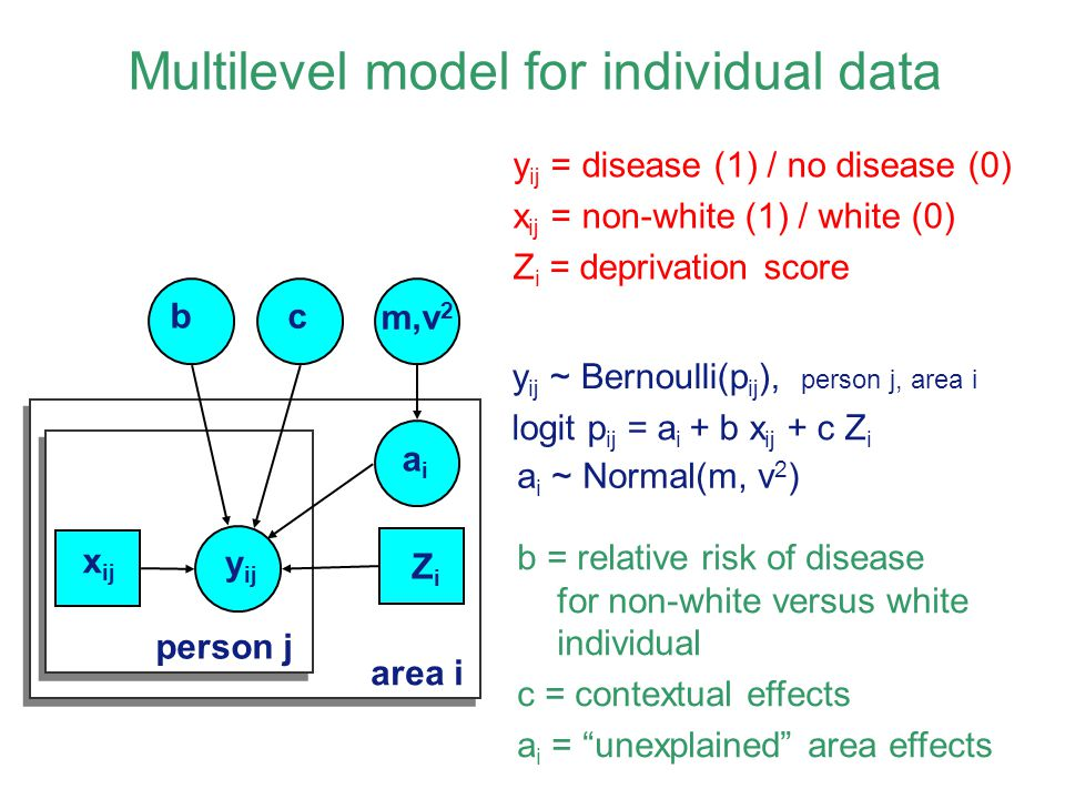 Multilevel model for individual data
