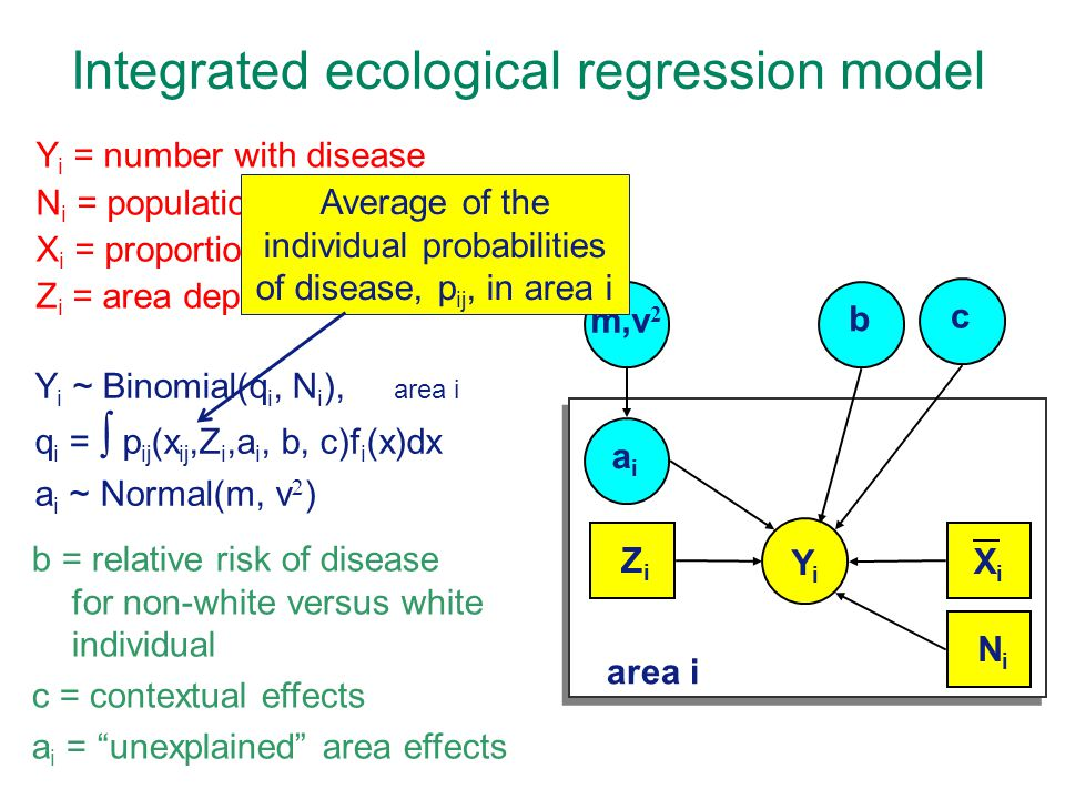 Integrated ecological regression model