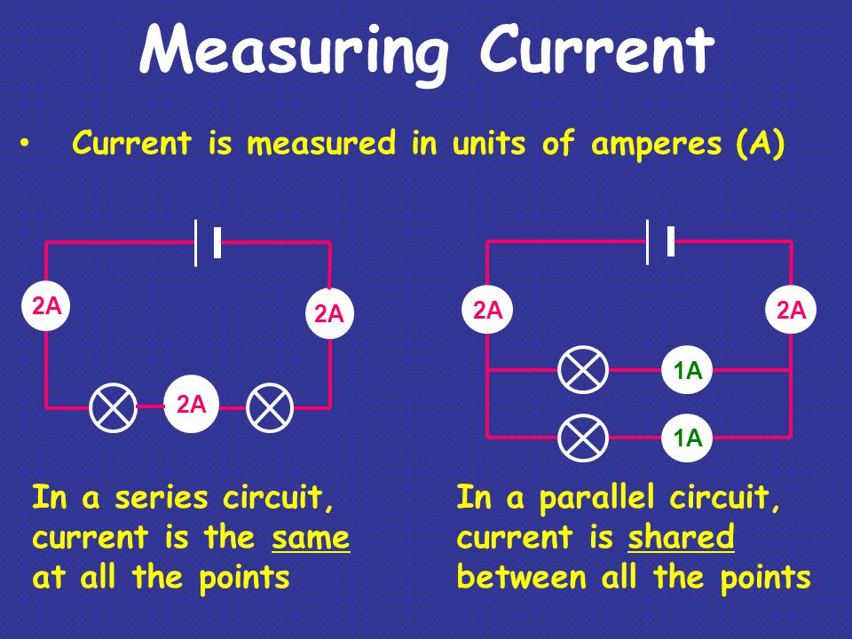 Measuring Current Current is measured in units of amperes (A)