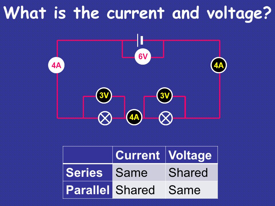 What is the current and voltage