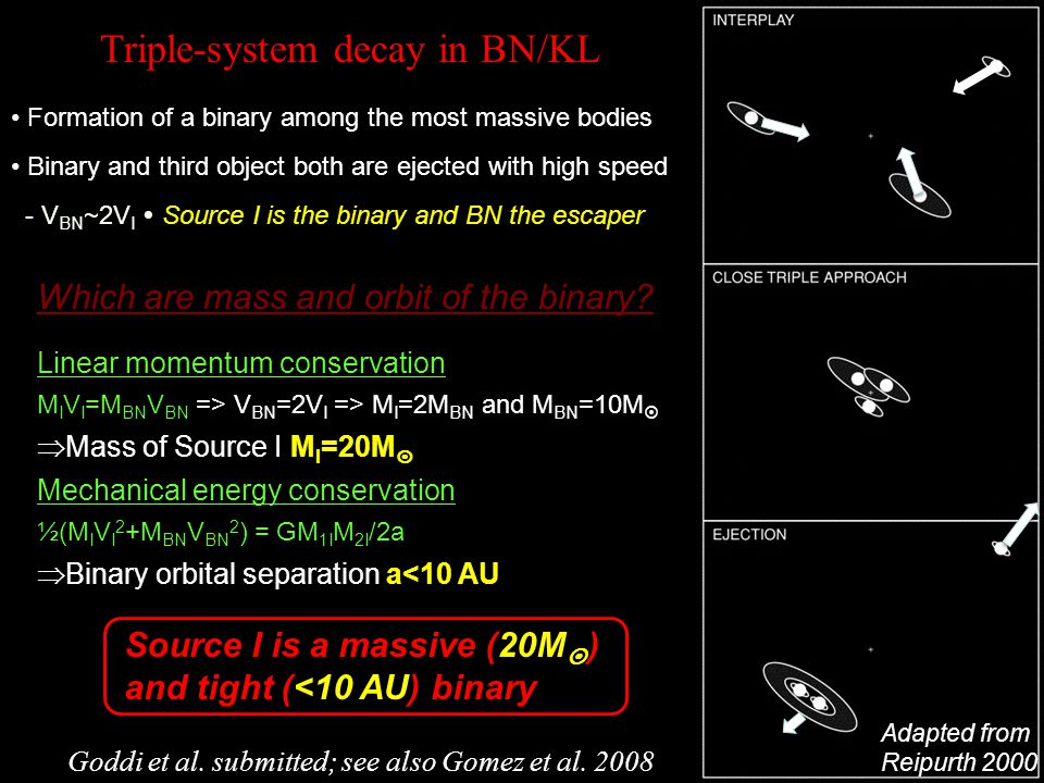 Triple-system decay in BN/KL