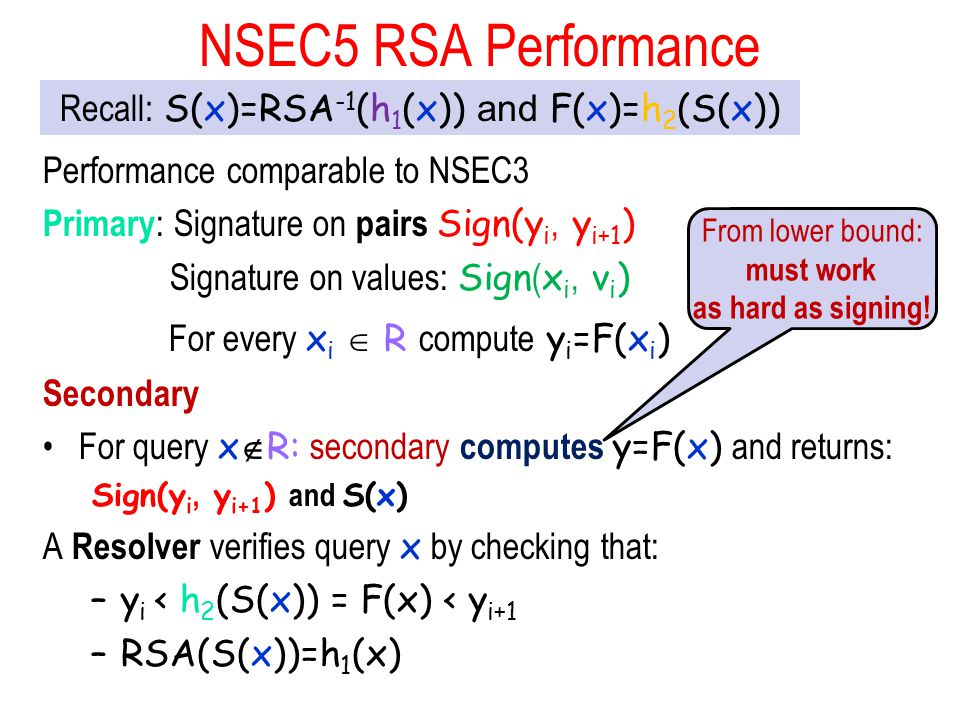 Recall: S(x)=RSA-1(h1(x)) and F(x)=h2(S(x))