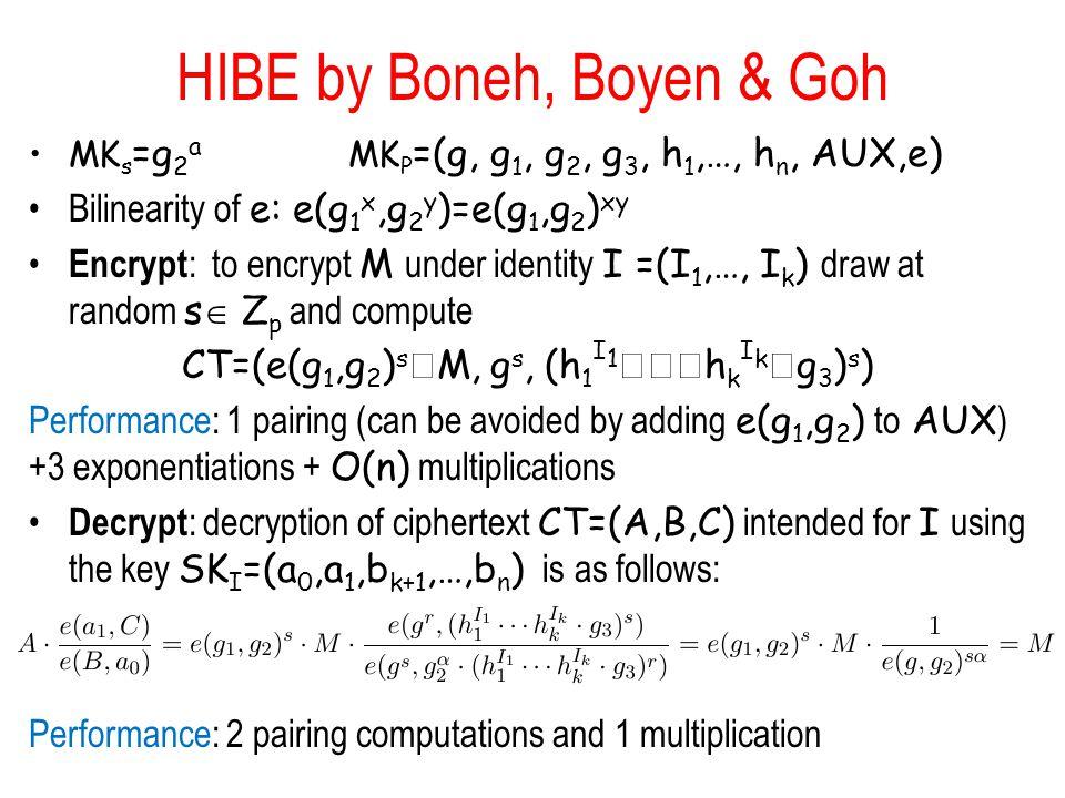HIBE by Boneh, Boyen & Goh