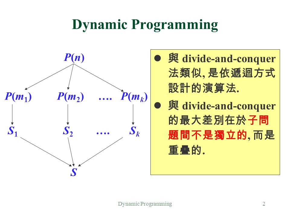 Dynamic Programming P(n) 與 divide-and-conquer 法類似, 是依遞迴方式 設計的演算法.