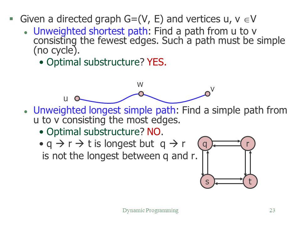 Given a directed graph G=(V, E) and vertices u, v V
