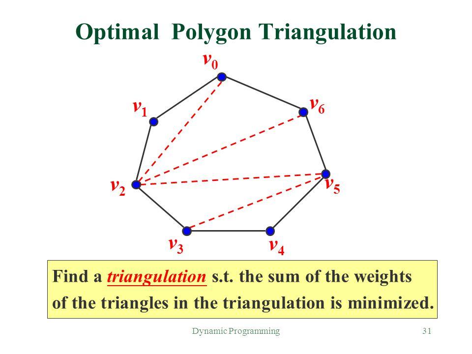 Optimal Polygon Triangulation