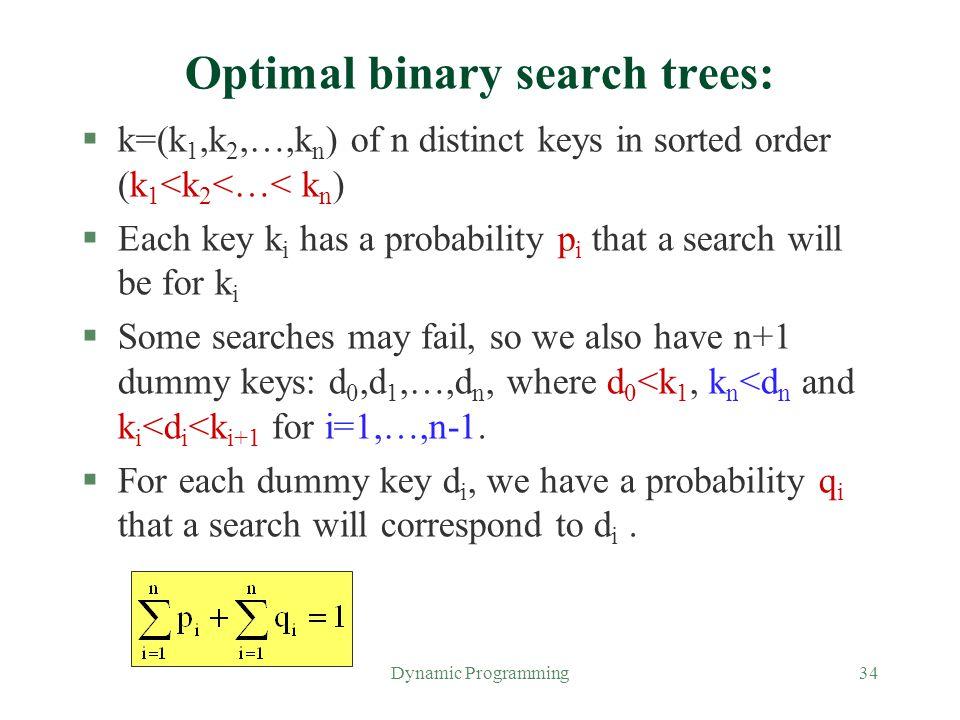 Optimal binary search trees: