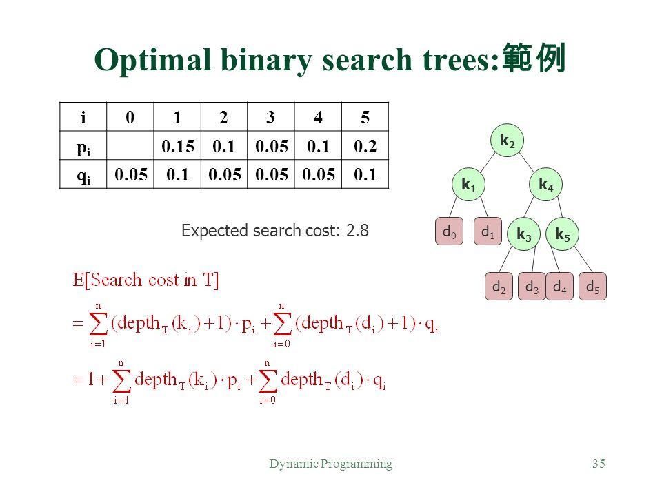 Optimal binary search trees:範例