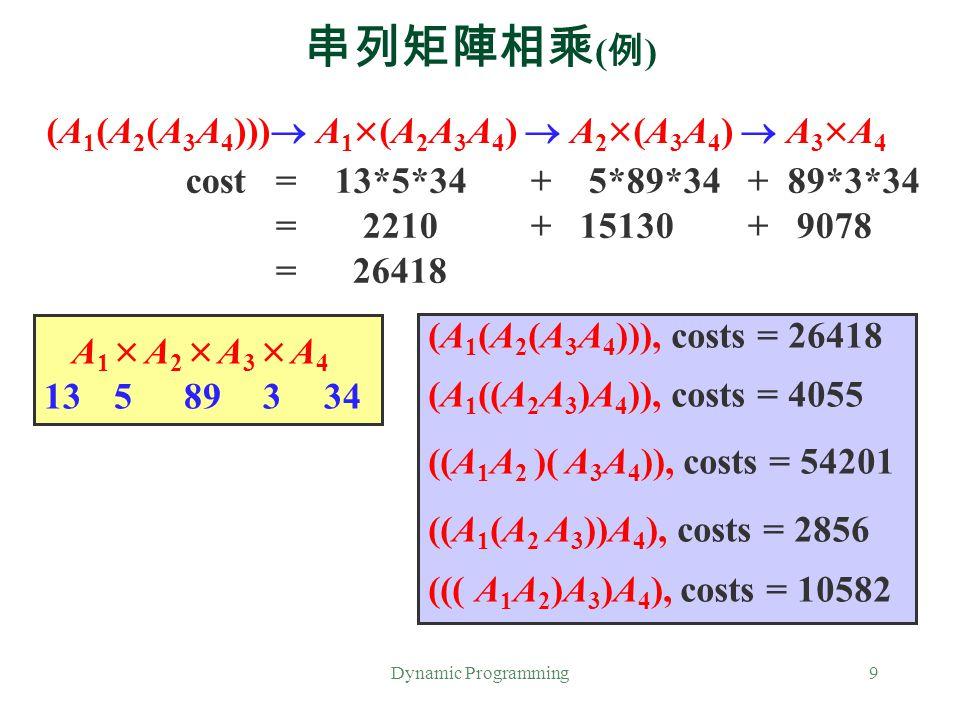 串列矩陣相乘(例) (A1(A2(A3A4))) A1(A2A3A4)  A2(A3A4)  A3A4