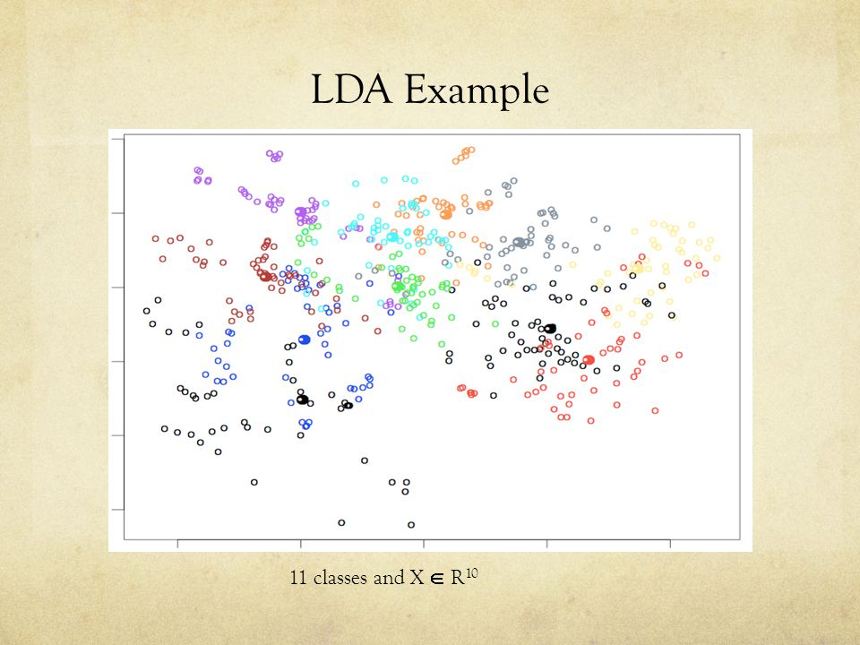 LDA Example 11 classes and X  R10