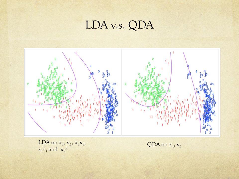 LDA v.s. QDA LDA on x1, x2 , x1x2, x12 , and x22 QDA on x1, x2