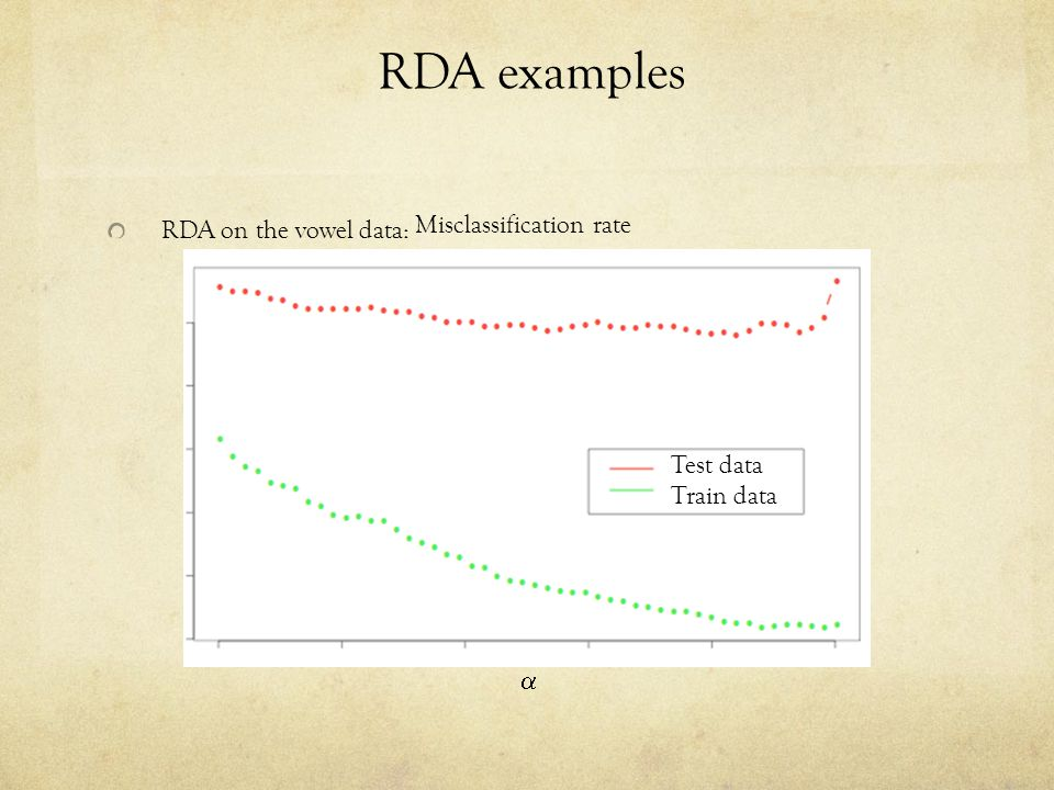 RDA examples Misclassification rate RDA on the vowel data: Test data