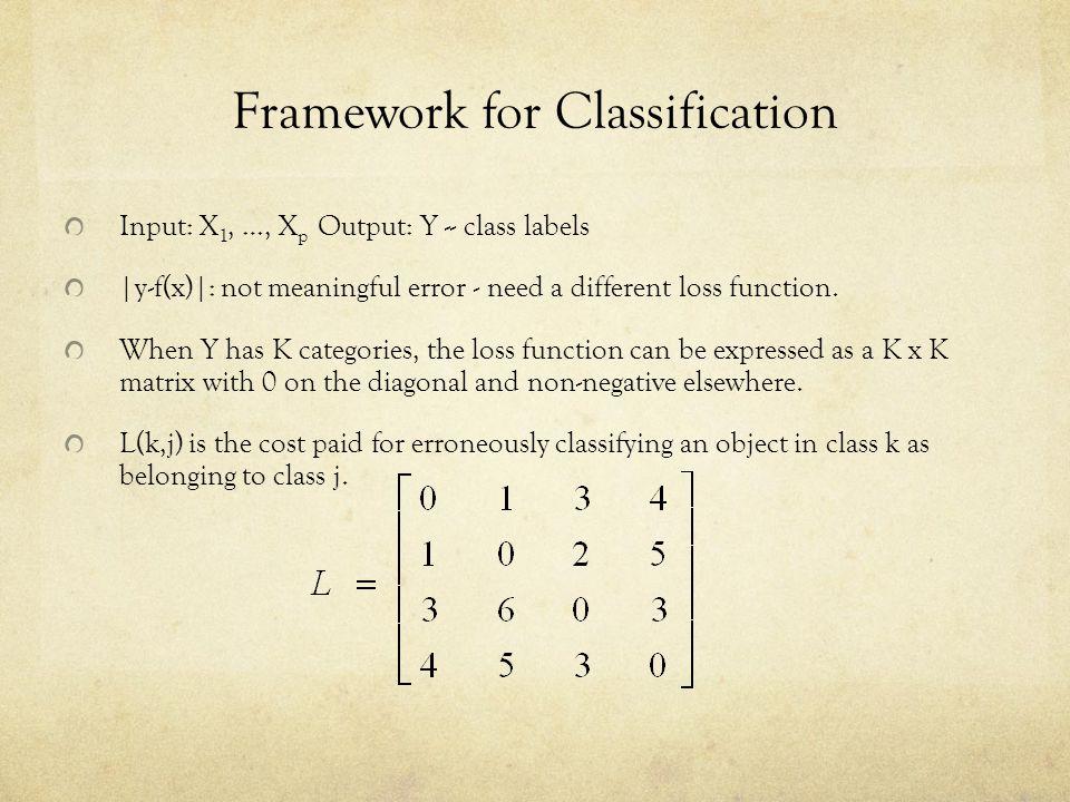 Framework for Classification