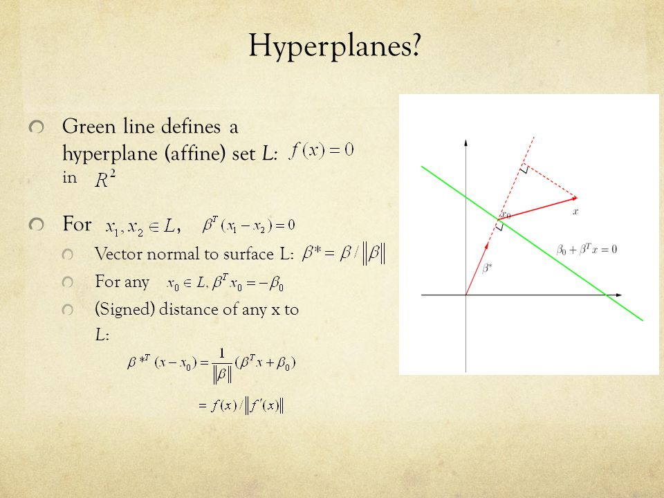 Hyperplanes Green line defines a hyperplane (affine) set L: in For ,