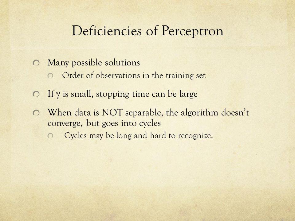 Deficiencies of Perceptron