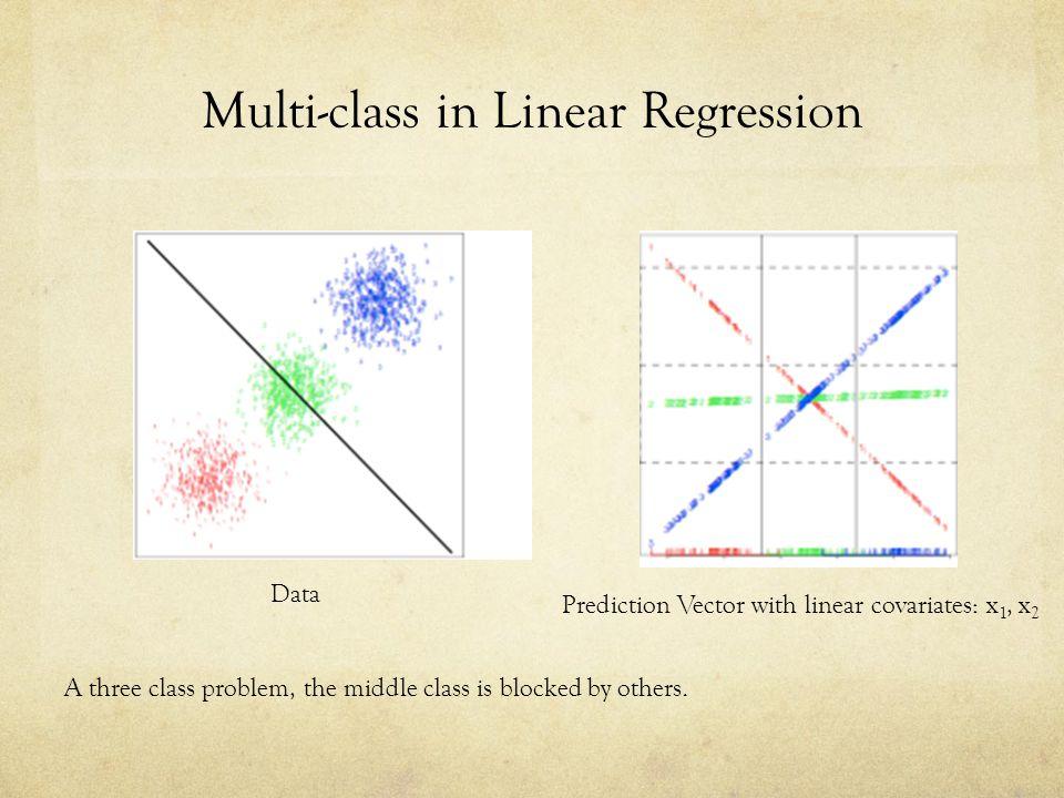 Multi-class in Linear Regression
