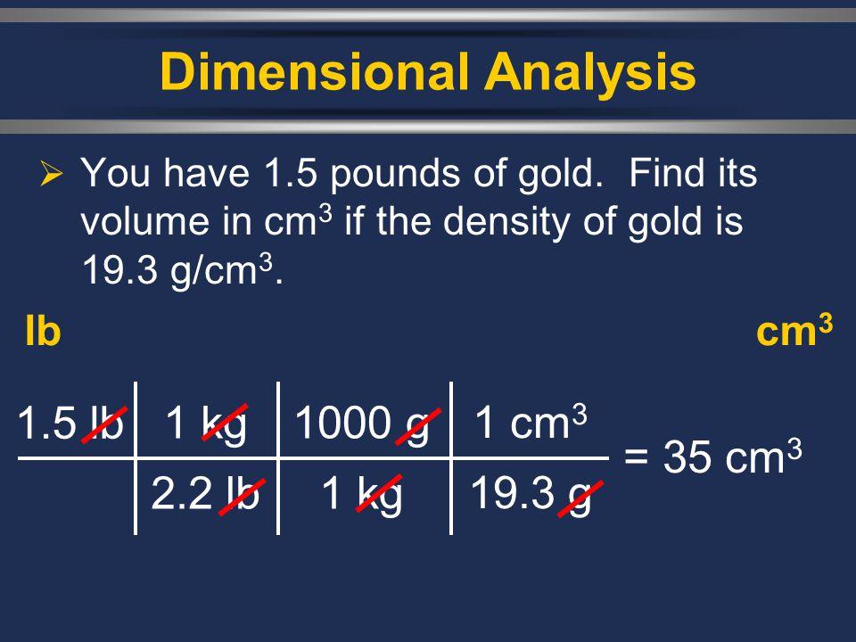 Dimensional Analysis 1.5 lb 1 kg 2.2 lb 1000 g 1 kg 1 cm3 19.3 g