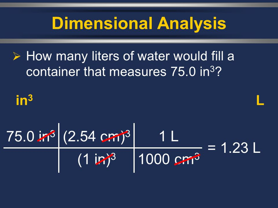 Dimensional Analysis 75.0 in3 (2.54 cm)3 (1 in)3 1 L 1000 cm3 = 1.23 L