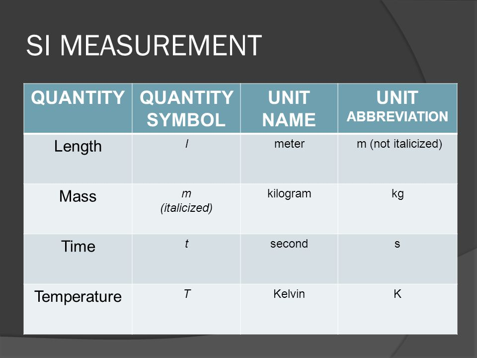 SI MEASUREMENT QUANTITY QUANTITY SYMBOL UNIT NAME UNIT ABBREVIATION