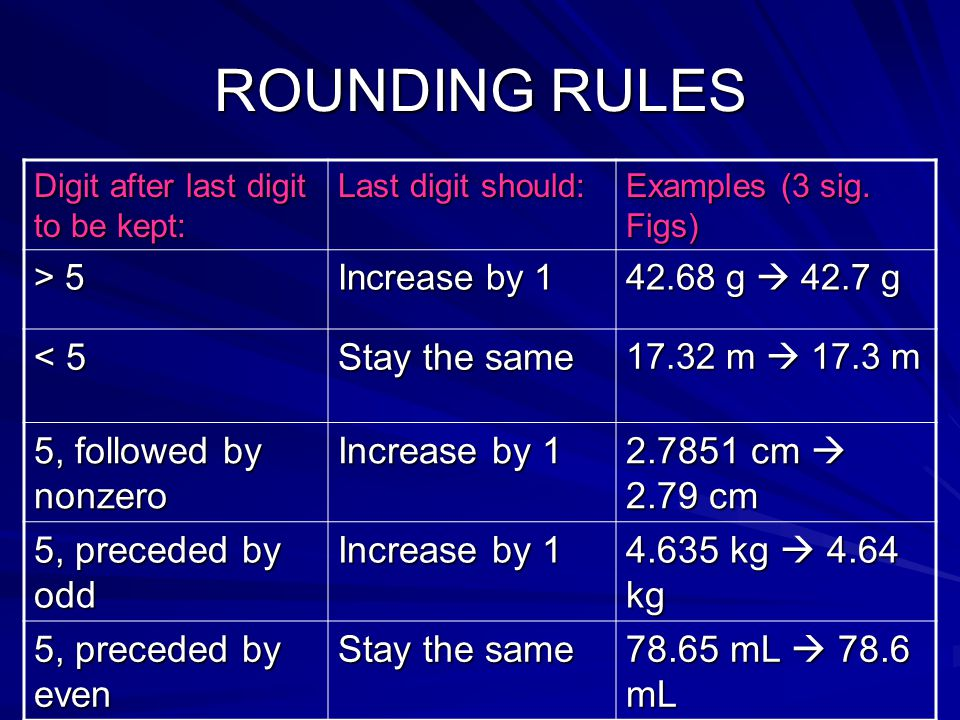 ROUNDING RULES < 5 Stay the same 5, followed by nonzero