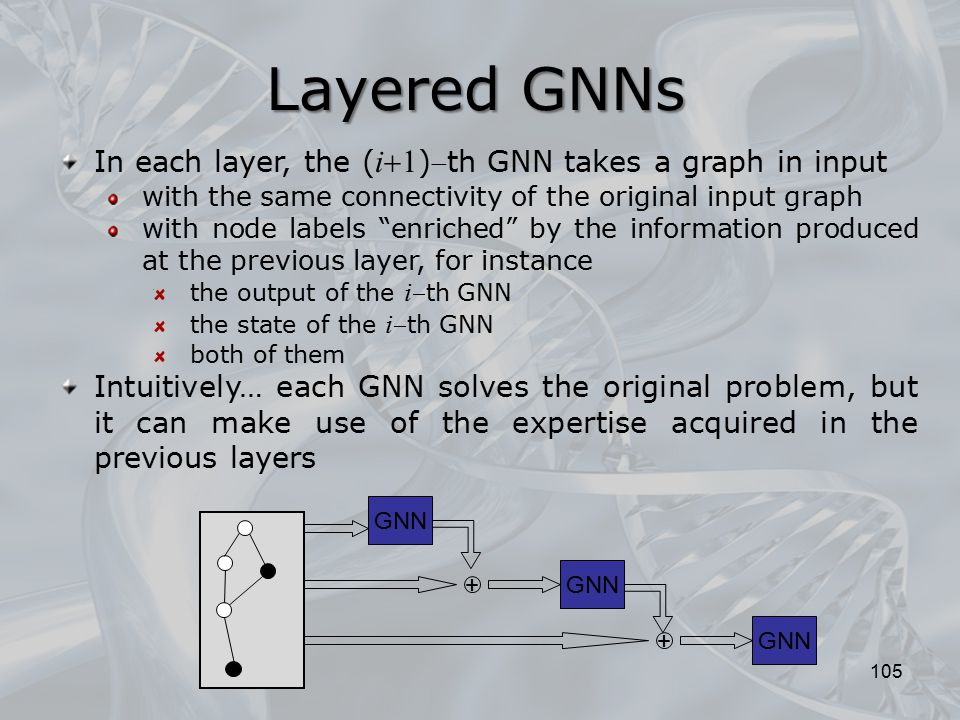 Layered GNNs In each layer, the (i1)th GNN takes a graph in input