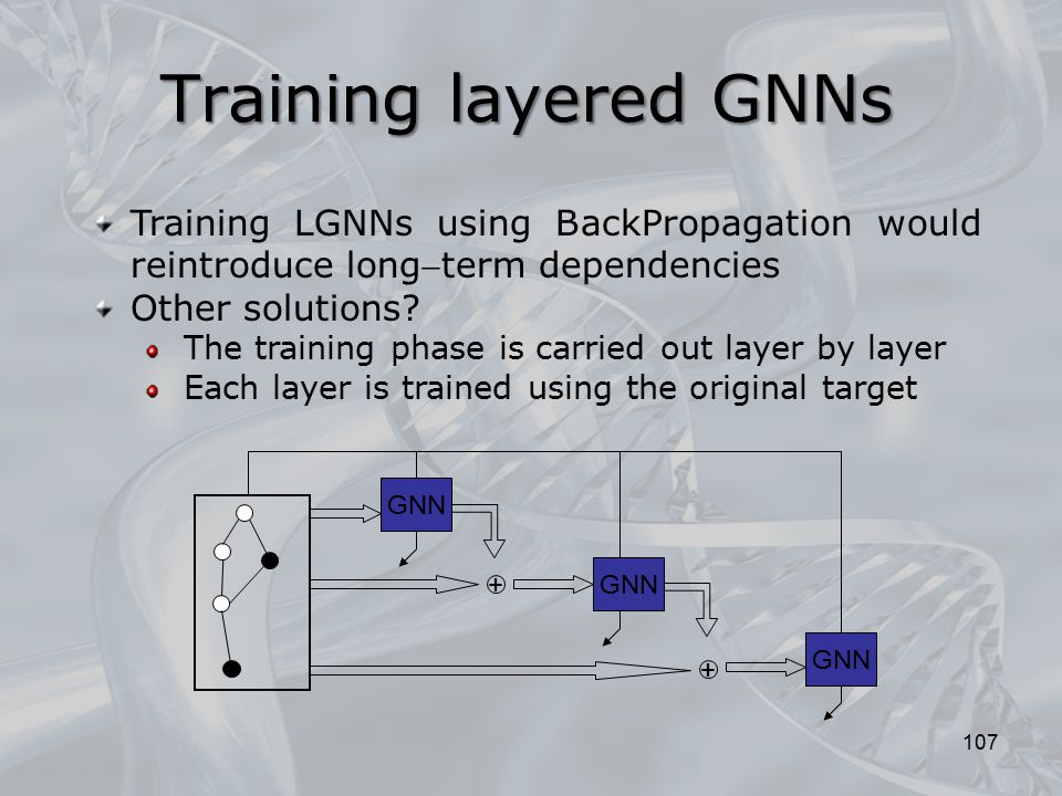 Training layered GNNs Training LGNNs using BackPropagation would reintroduce longterm dependencies.